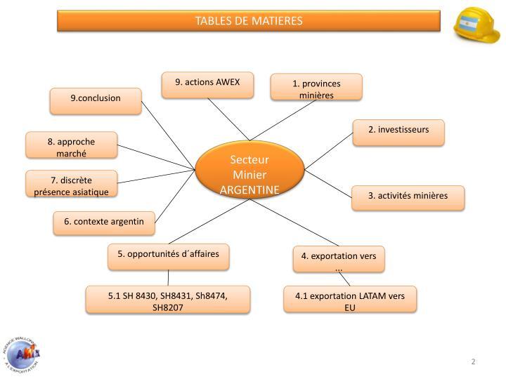 TABLES DE MATIERES