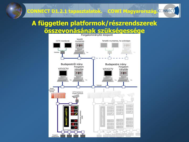 A független platformok/részrendszerek összevonásának szükségessége