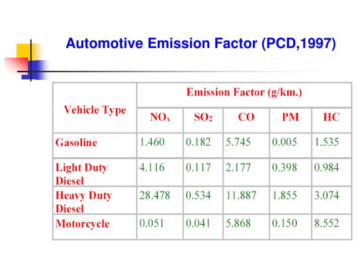 Automotive Emission Factor (PCD,1997)