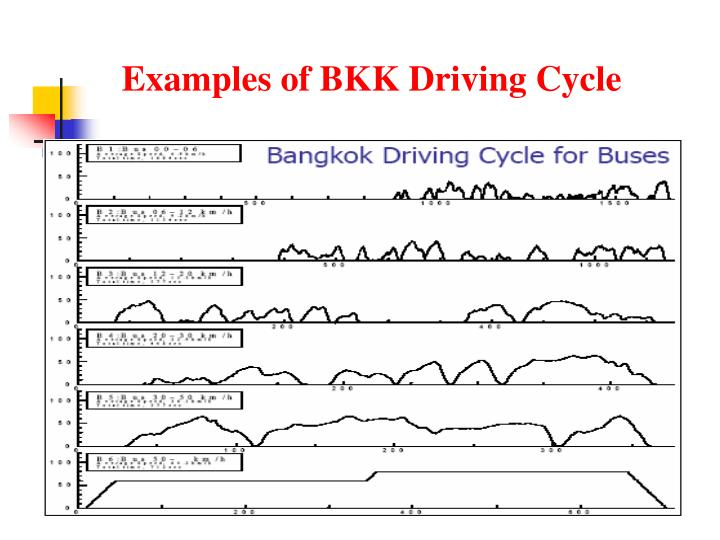 Examples of BKK Driving Cycle