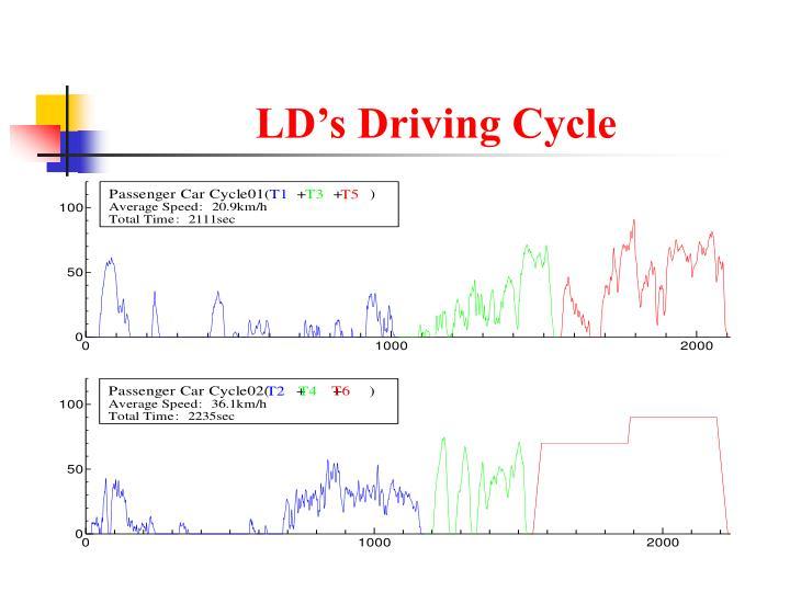 LD's Driving Cycle