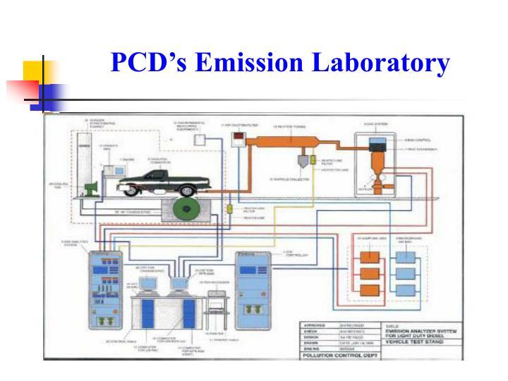 PCD's Emission Laboratory