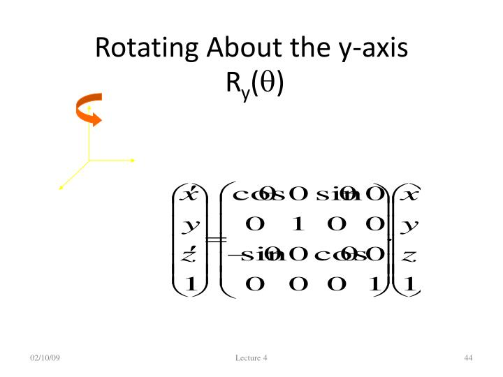 Rotating About the y-axis