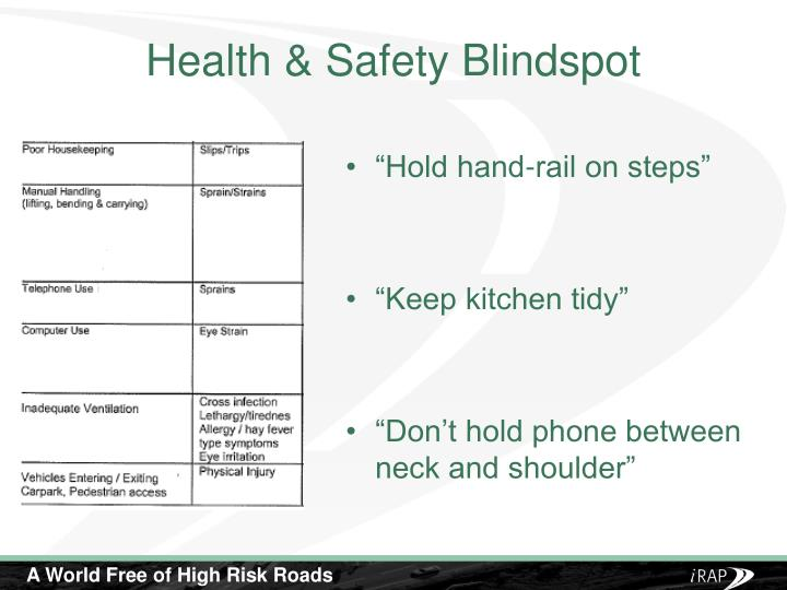 Health safety blindspot