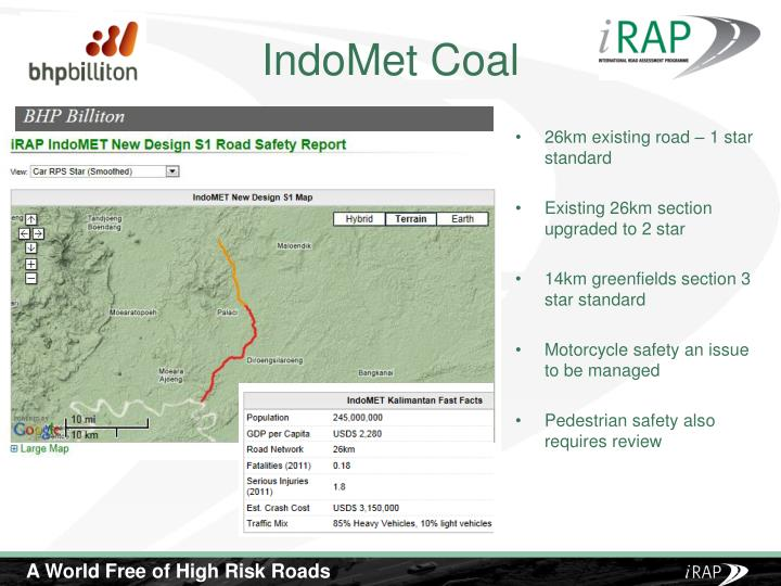 IndoMet Coal