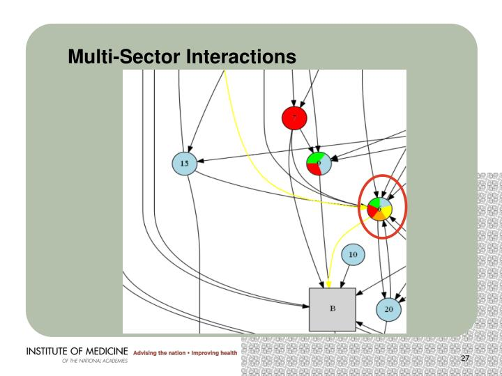Multi-Sector Interactions
