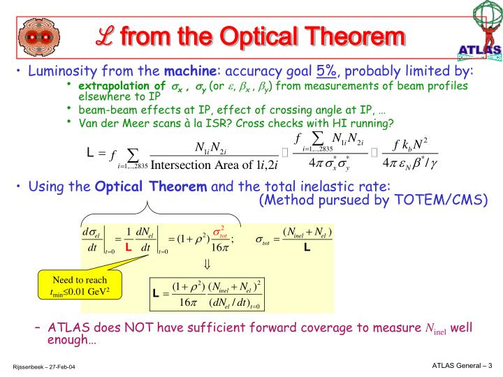 L from the optical theorem