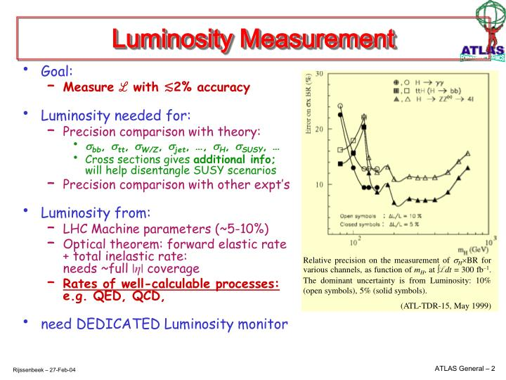 Luminosity measurement