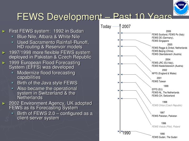 FEWS Development – Past 10 Years
