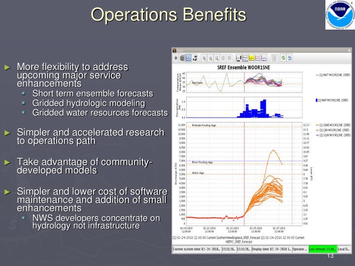 Operations Benefits