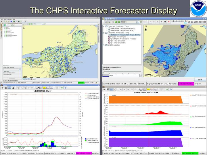 The CHPS Interactive Forecaster Display