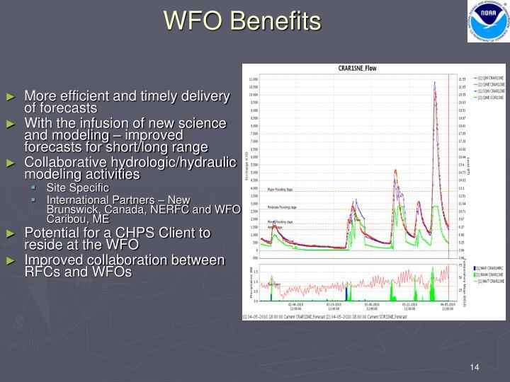 WFO Benefits