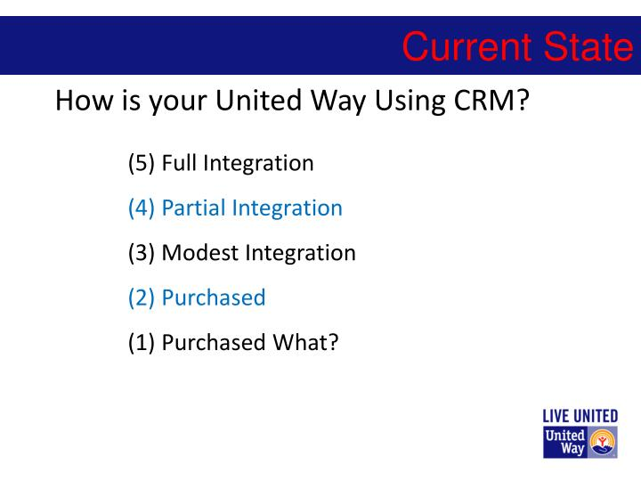 How is your united way using crm