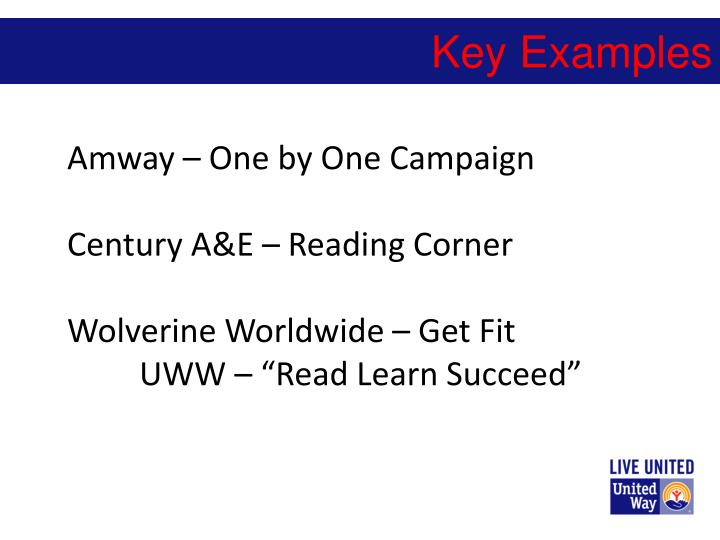 Key Examples