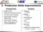 3 production skills improvements