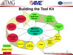 building the tool kit