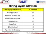 hiring cycle attrition