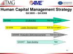 human capital management strategy q2 2005 q4 2008