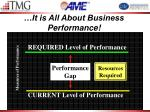 it is all about business performance