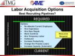 labor acquisition options best recruiting pipelines