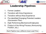 leadership pipelines