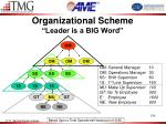 organizational scheme leader is a big word