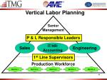 vertical labor planning