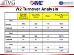 w2 turnover analysis