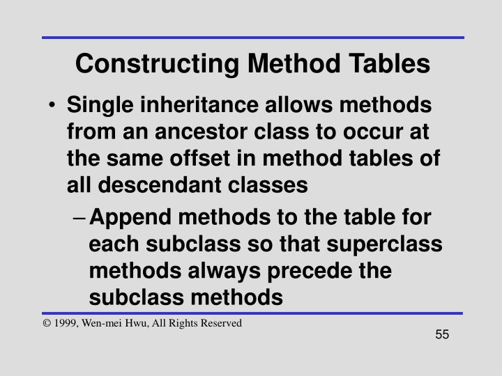 Constructing Method Tables