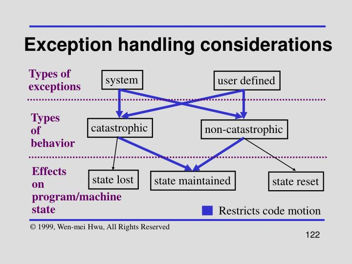 Exception handling considerations