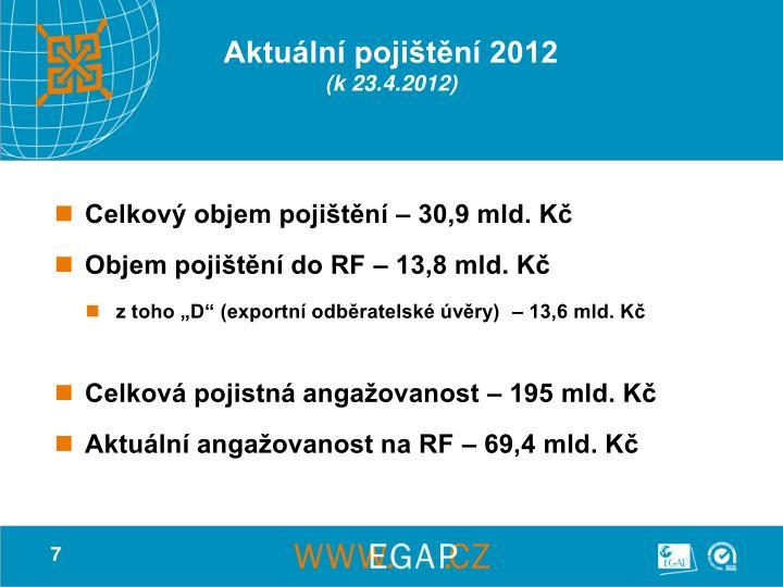 Aktuální pojištění 2012