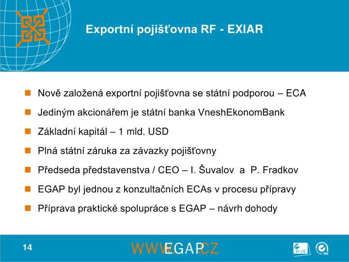 Exportní pojišťovna RF - EXIAR