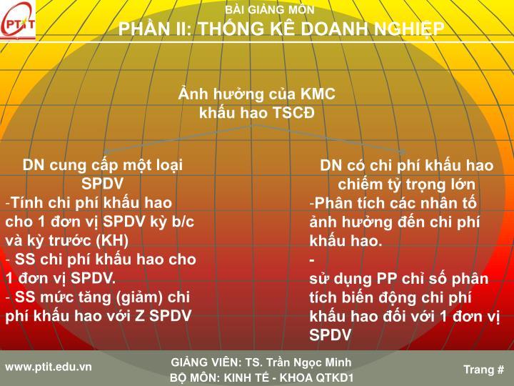 Ảnh hưởng của KMC khấu hao TSCĐ