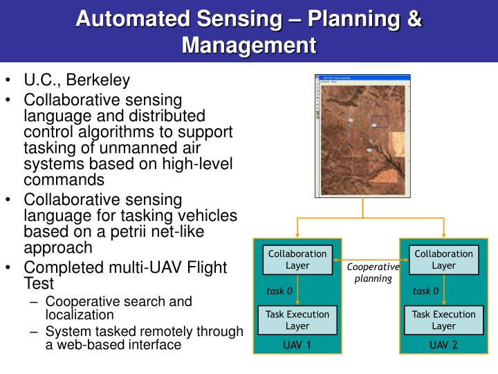 Automated Sensing – Planning & Management