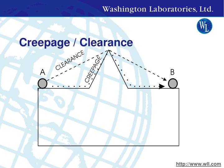 Creepage / Clearance