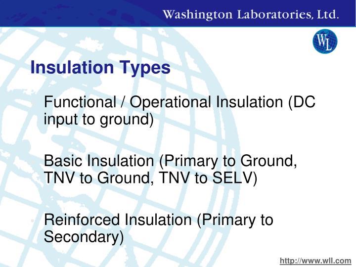 Insulation Types