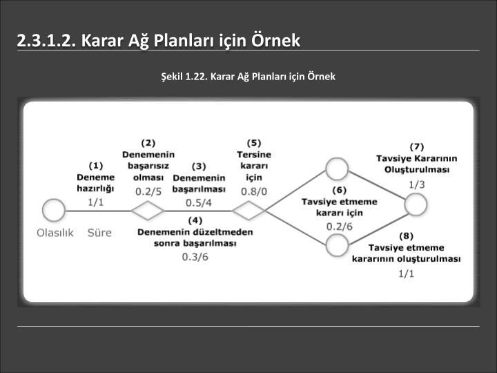 2.3.1.2. Karar Ağ Planları için Örnek