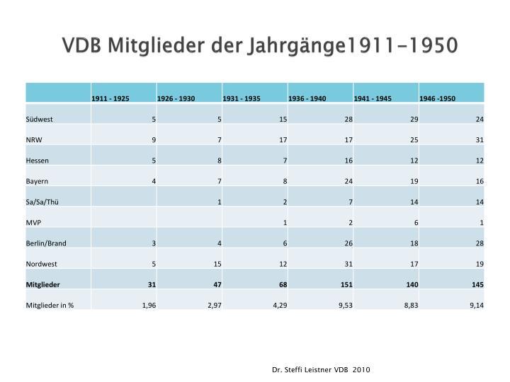 VDB Mitglieder der Jahrgänge1911-1950