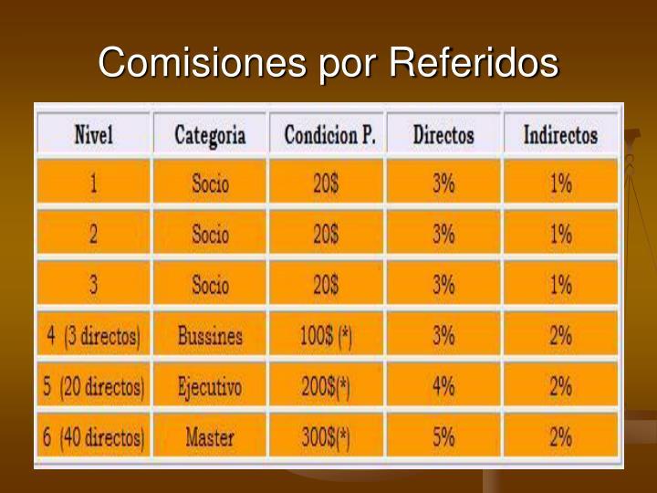 Comisiones por Referidos
