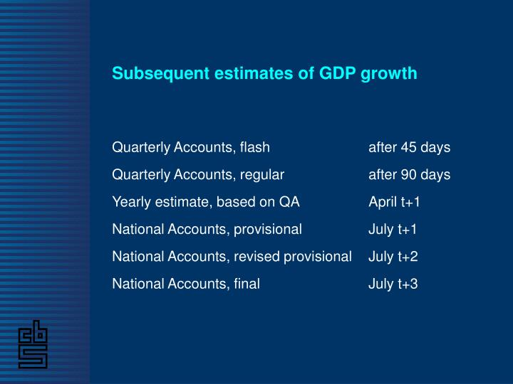 Subsequent estimates of gdp growth