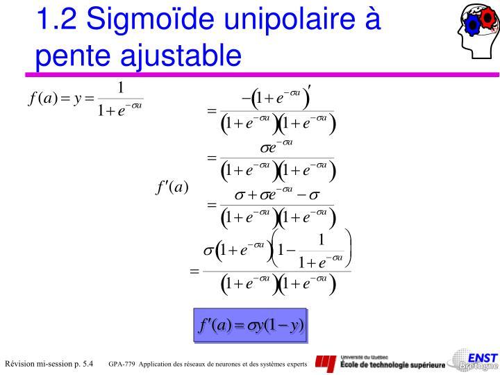 1.2 Sigmoïde unipolaire à pente ajustable