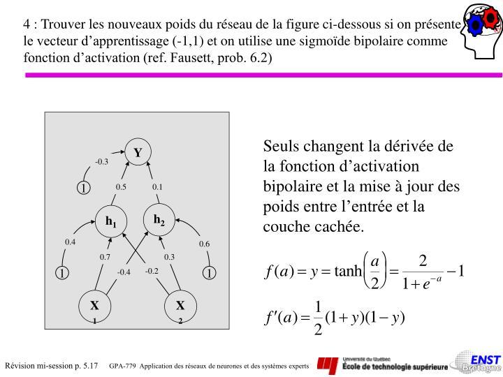 4 : Trouver les nouveaux poids du réseau de la figure ci-dessous si on présente le vecteur d'apprentissage (-1,1) et on utilise une sigmoïde bipolaire comme fonction d'activation (ref. Fausett, prob. 6.2)