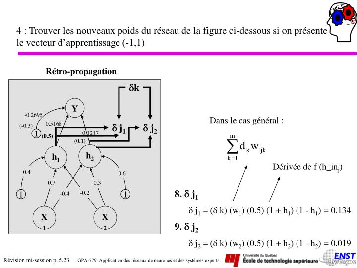 4 : Trouver les nouveaux poids du réseau de la figure ci-dessous si on présente le vecteur d'apprentissage (-1,1)