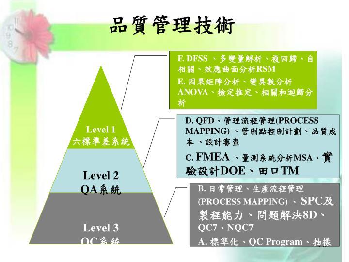 品質管理技術