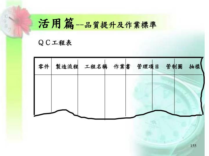 零件 製造流程 工程名稱 作業書 管理項目 管制圖 抽樣