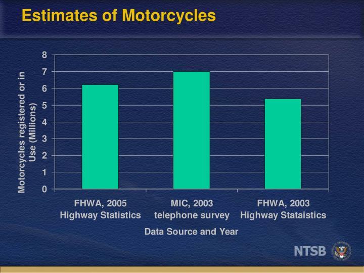 Estimates of motorcycles