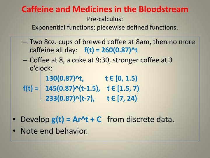 Caffeine and Medicines in the Bloodstream