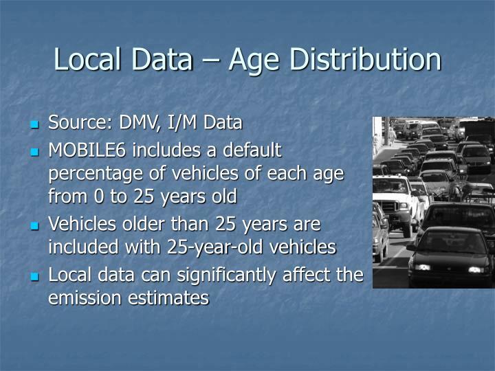 Local Data – Age Distribution