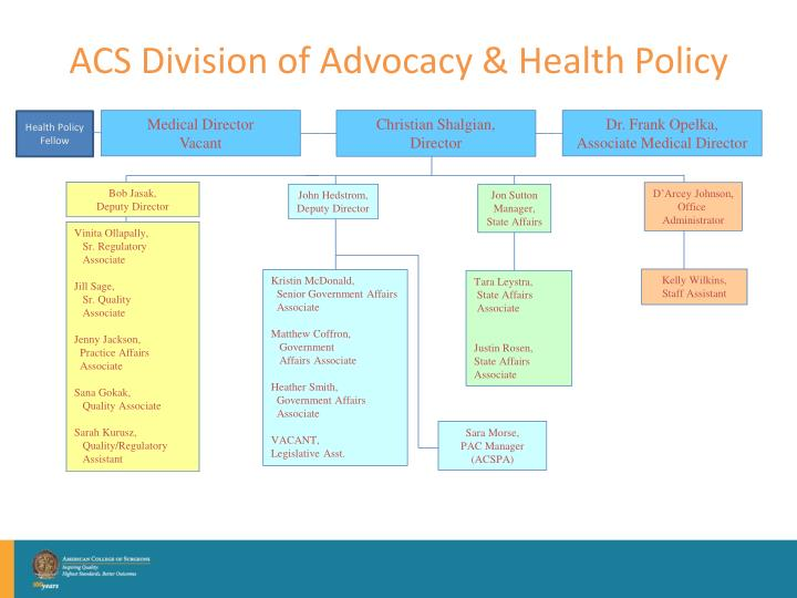 Acs division of advocacy health policy