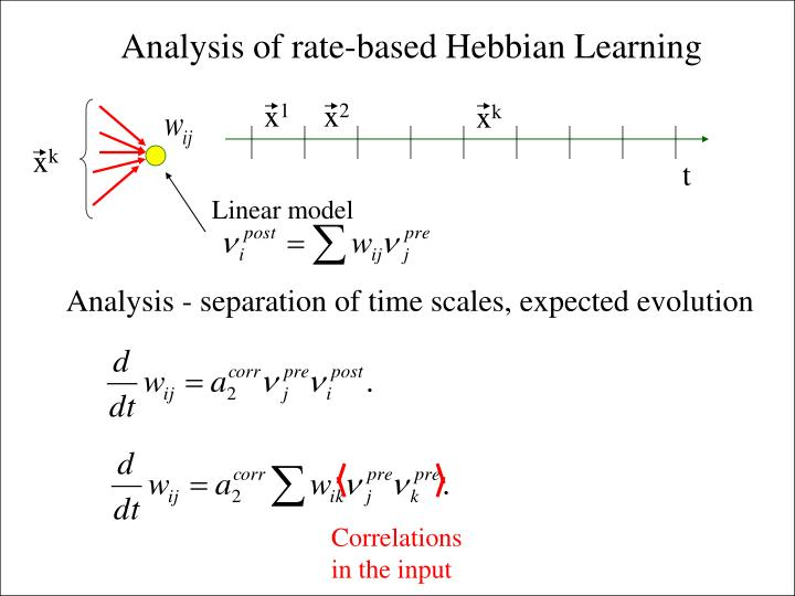 Analysis of rate-based Hebbian Learning